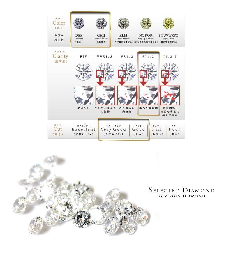 厳選ダイヤモンド SI